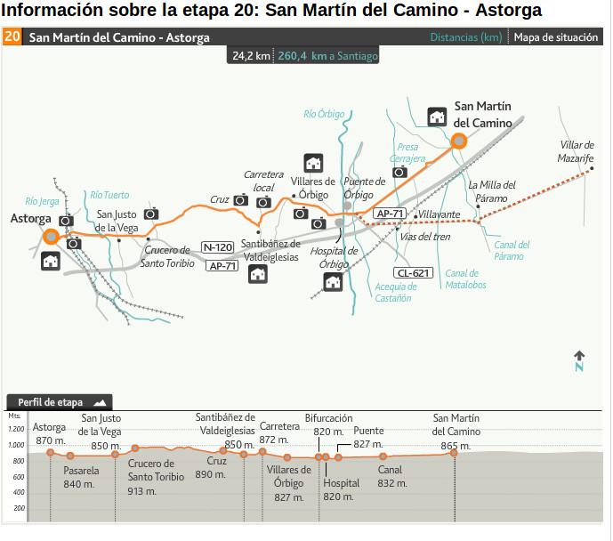 Ruta Alternativa Villar de Mazarife - Villavante